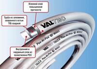 Труба м/п VALTEC 32(3,0) бухта 50м